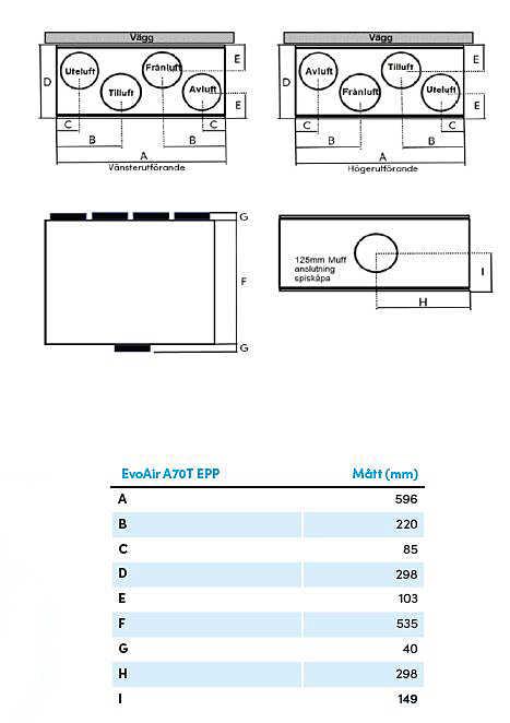 A70T EPP EvoControl G2 info